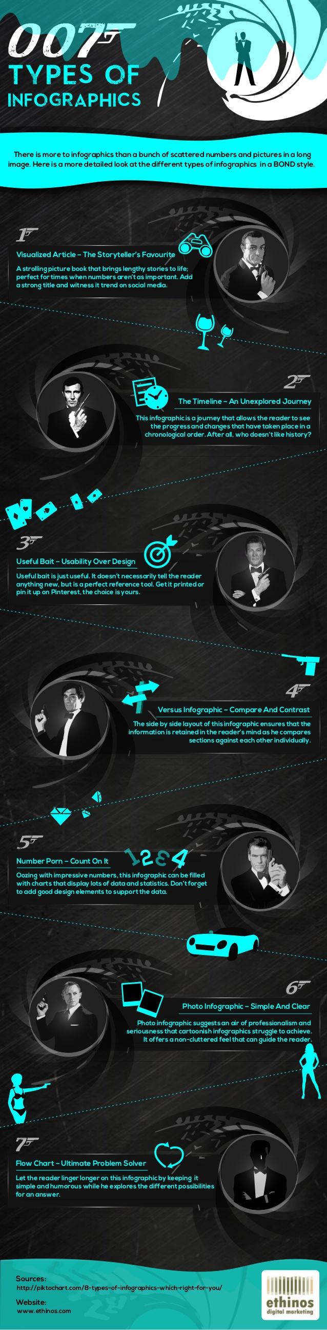 007 estilos de infografías (Bond style)