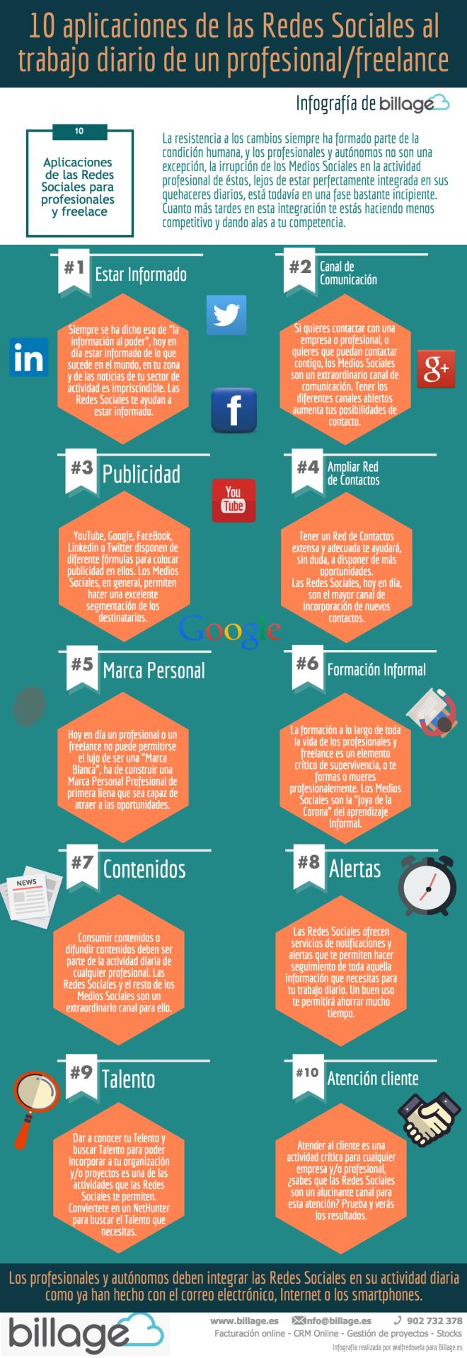 10 aplicaciones de las Redes Sociales al trabajo de un profesional