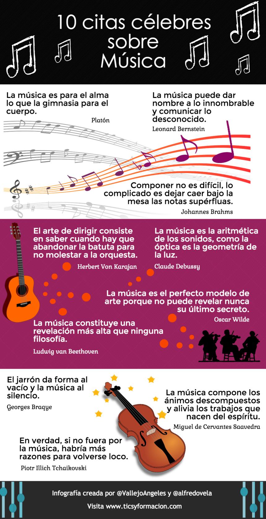 10 citas célebres sobre Música