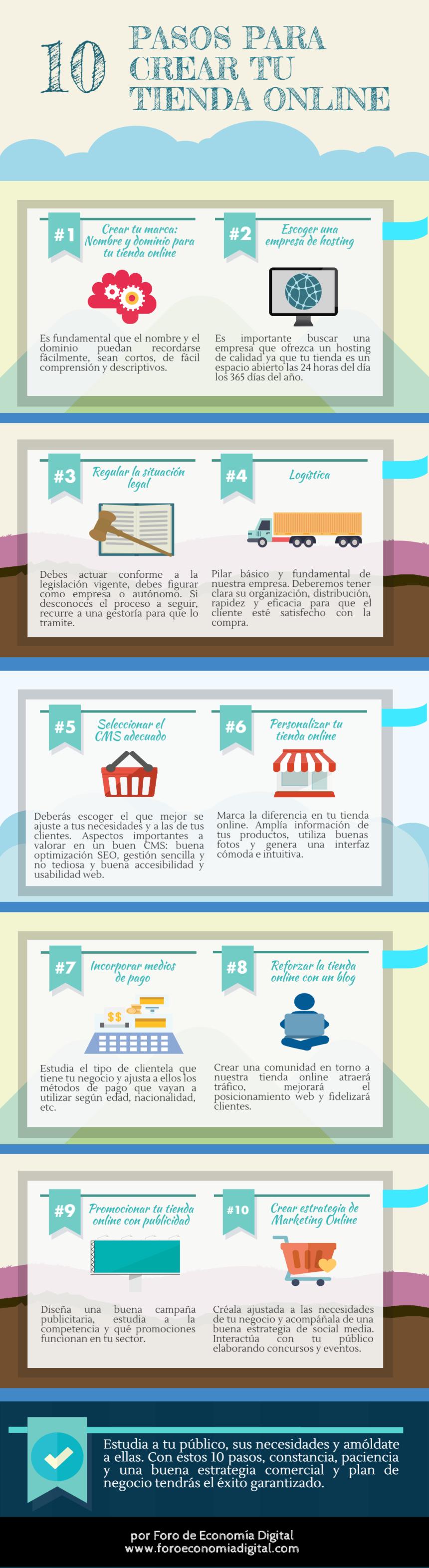 10 pasos para crear tu tienda online