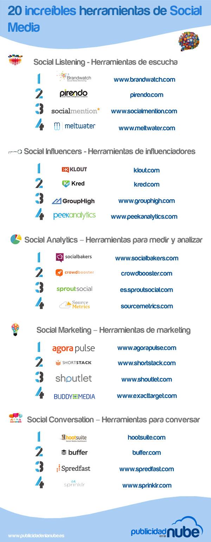 20 herramientas increíbles para Redes Sociales