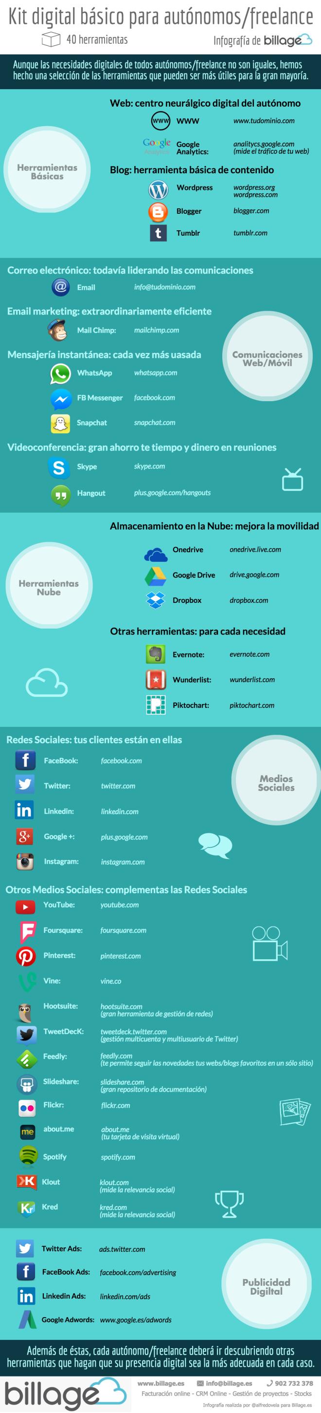 40 herramientas digitales para un freelance/autónomo
