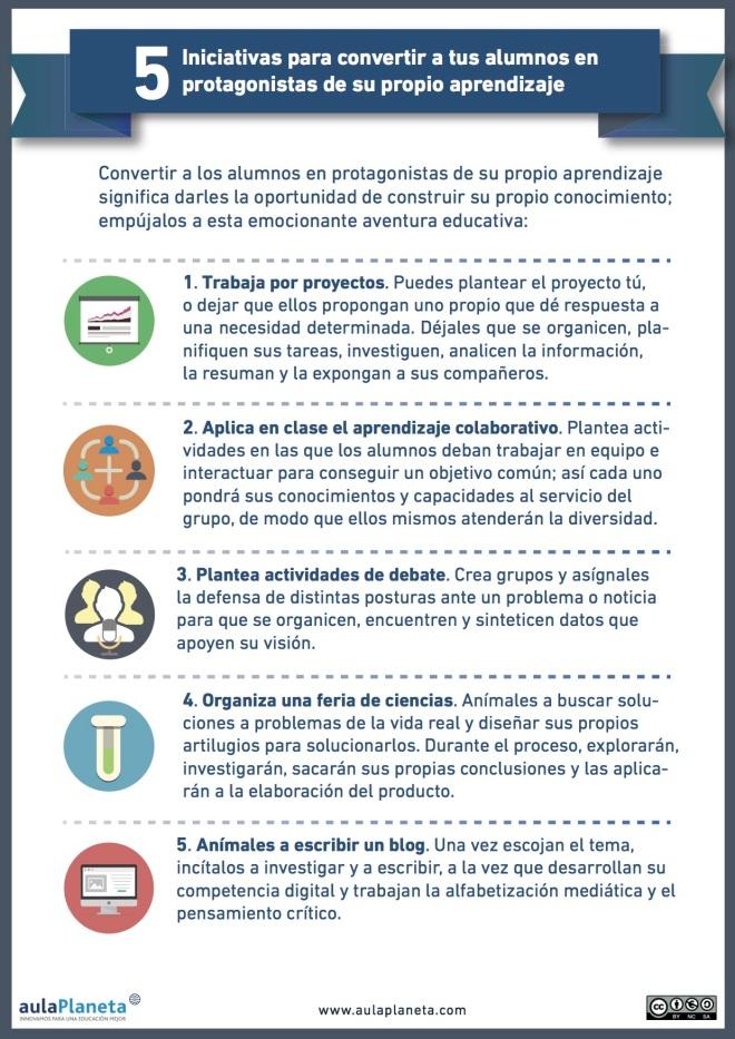 5 iniciativas para convertir a los alumnos en protagonistas de su aprendizaje
