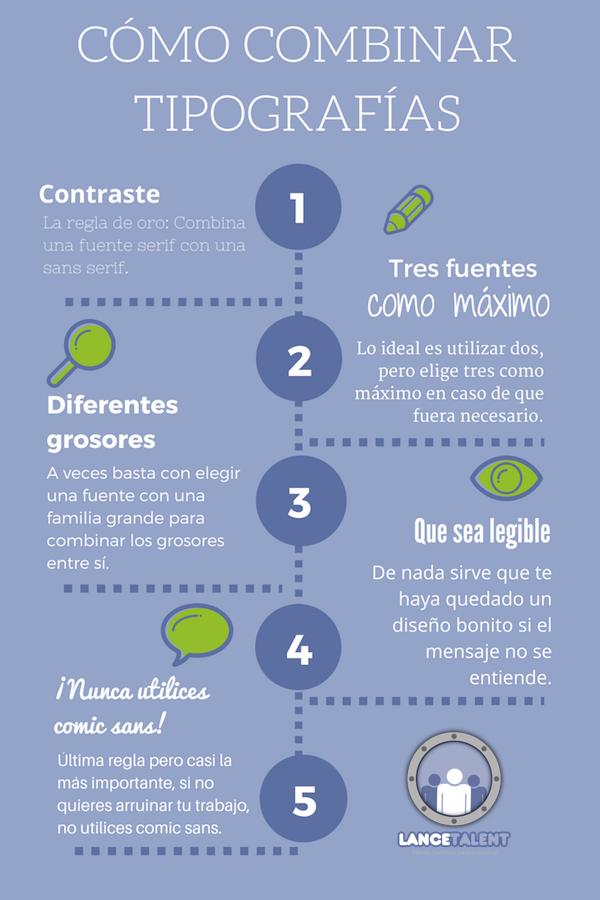 5 trucos para combinar tipografías con éxito