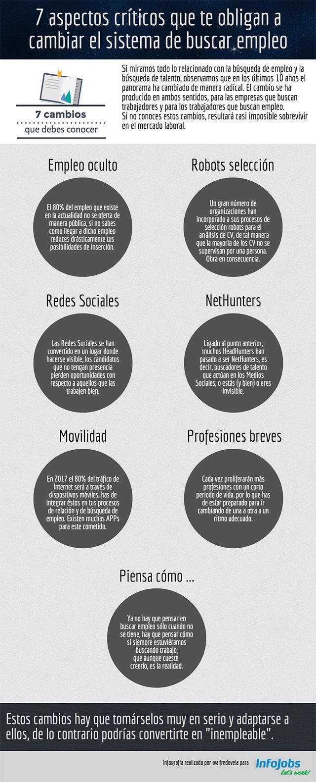 7 razones para cambiar la forma de buscar empleo