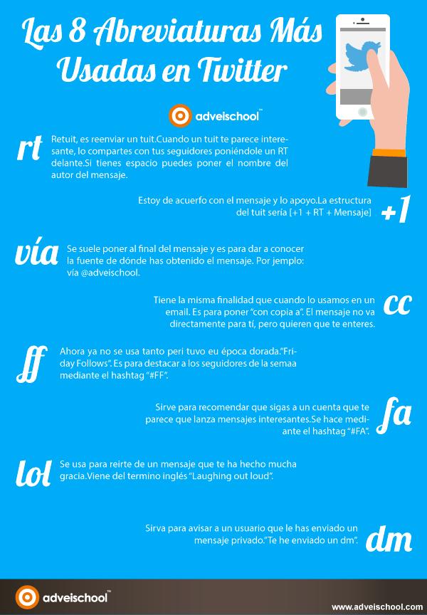 8 abreviaturas más usadas en Twitter