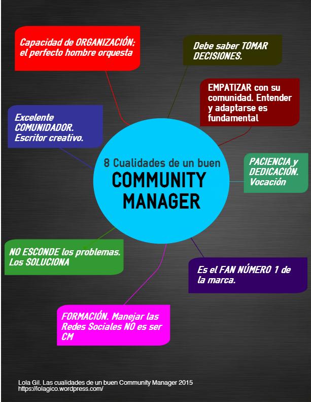 8 cualidades de un buen Community Manager