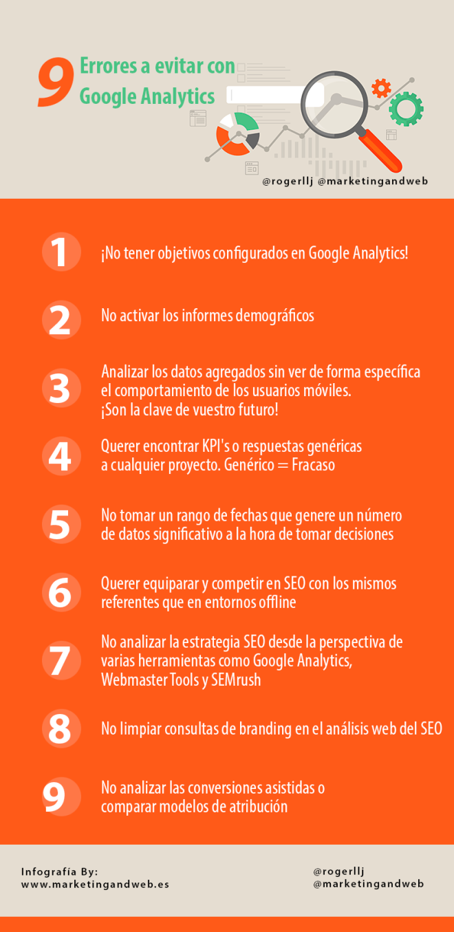 9 errores a evitar en Google Analytics
