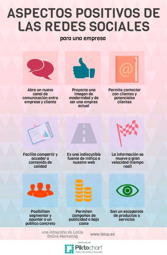 Aspectos positivos de las Redes Sociales para una empresa