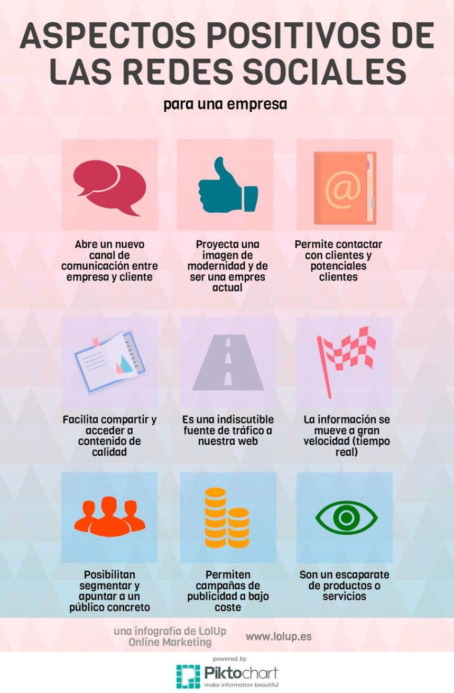Aspectos positivos de las Redes Sociales para tu empresa