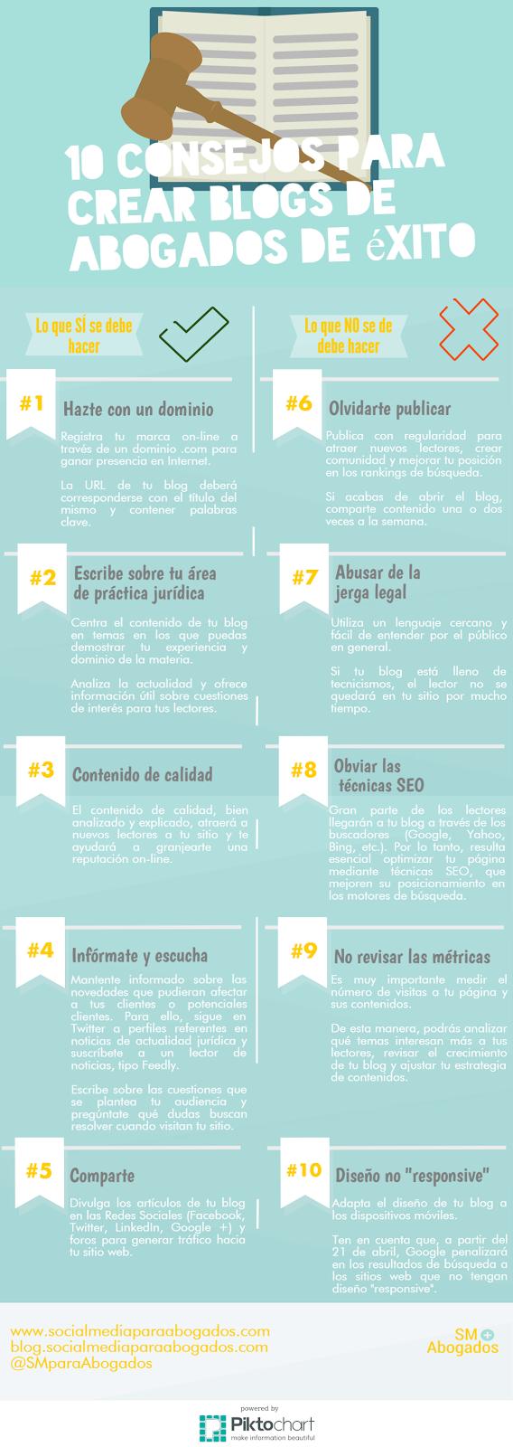 10 consejos para crear un blog de éxito para abogados