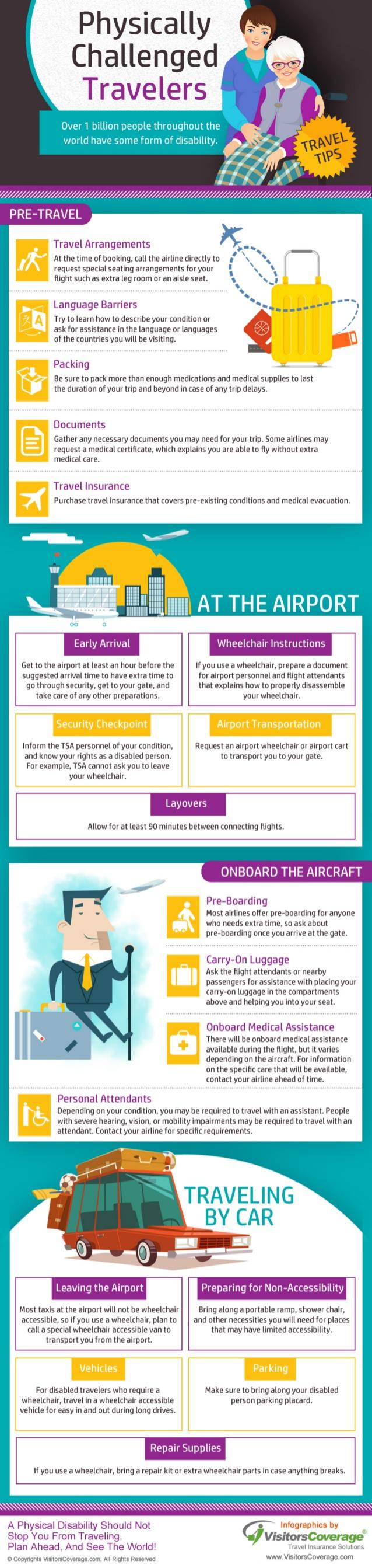 Consejos para viajeros con alguna discapacidad