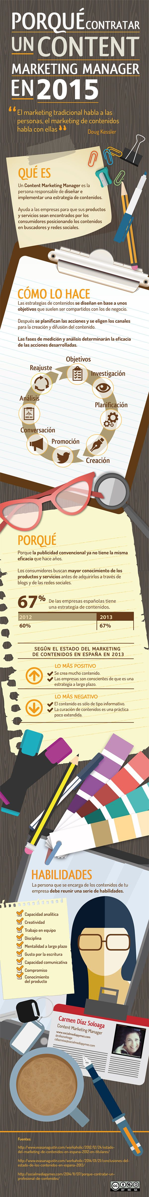 Por qué debes contratar un Content Marketing Manager
