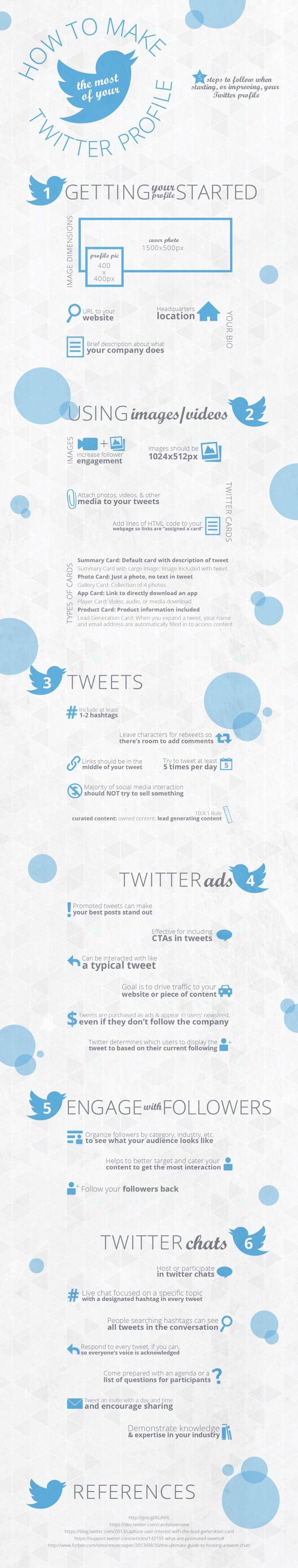 Cómo hacer el mejor perfil de Twitter