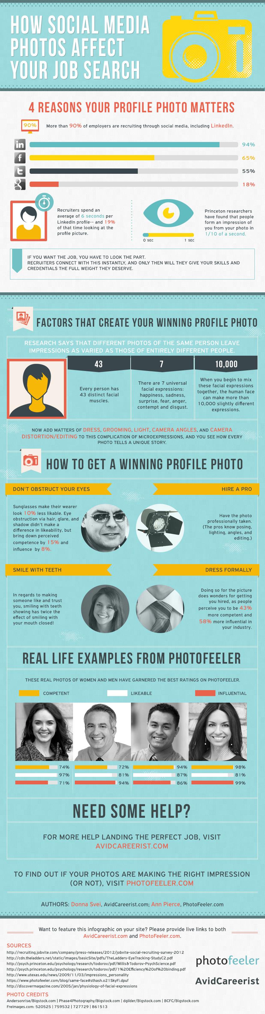 Fotografías en Redes Sociales y la búsqueda de empleo