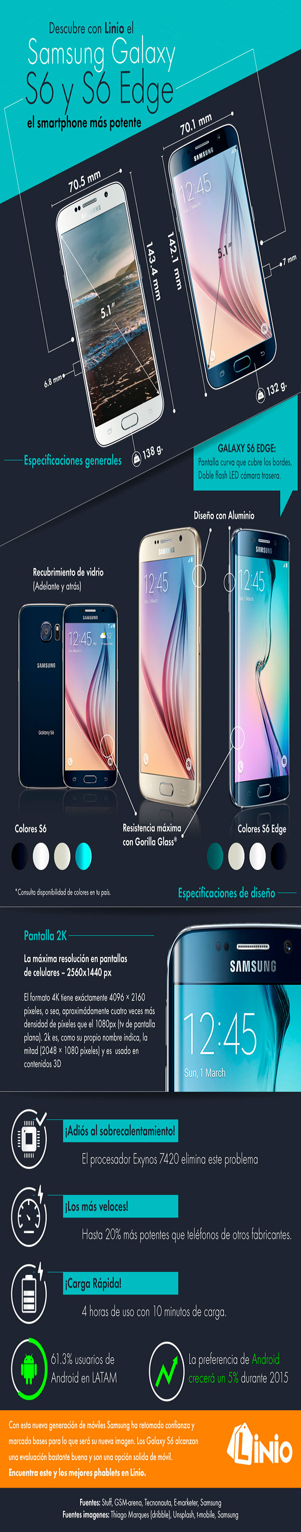 Samsung Galaxy S6 y S6 Edge