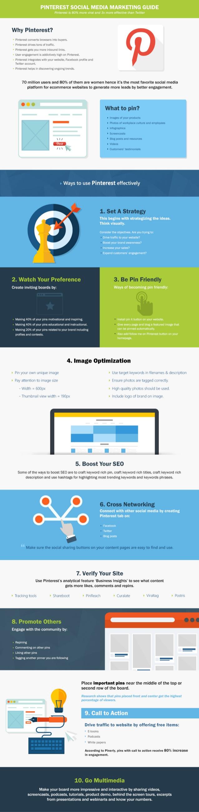 Guía de Social Media Marketing para Pinterest