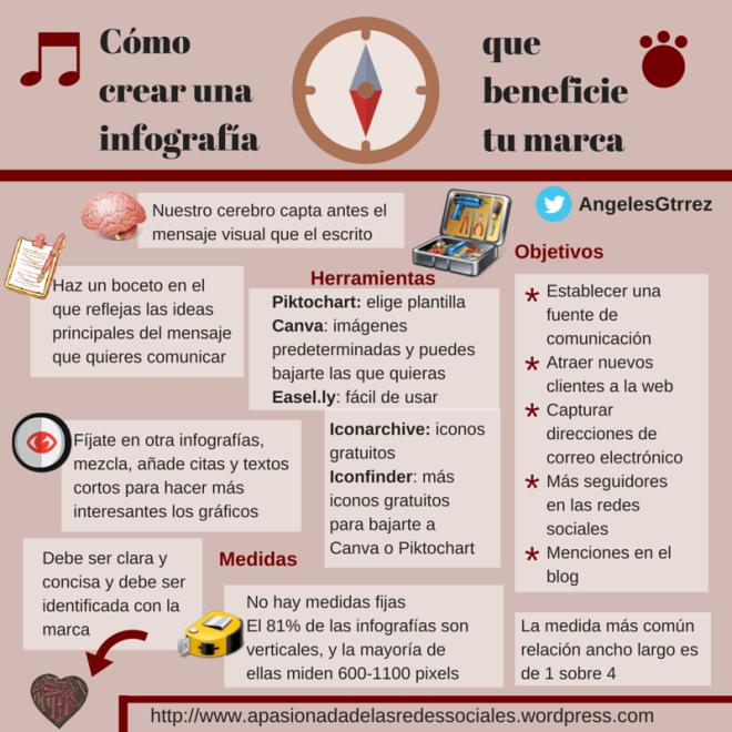 Cómo realizar una infografía que beneficie a tu Marca