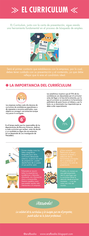 La importancia del Curriculum Vitae en la búsqueda de empleo