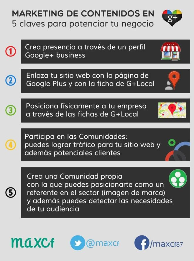 Marketing de contenidos en Google +