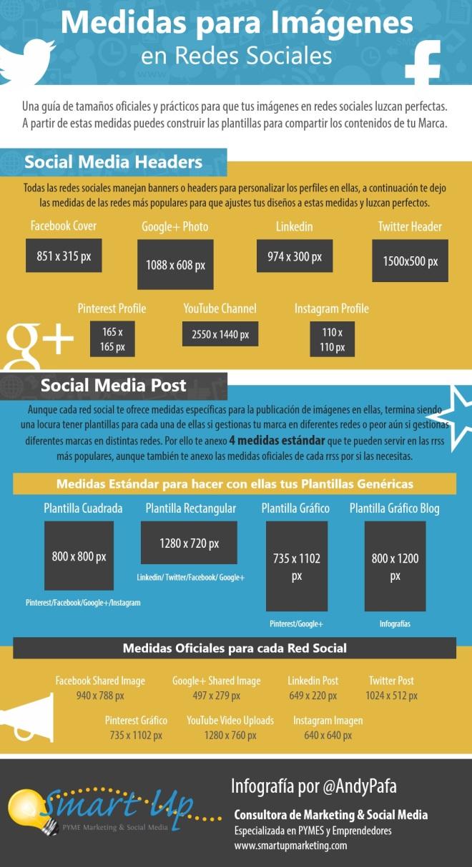 Medidas de las imágenes en Redes Sociales