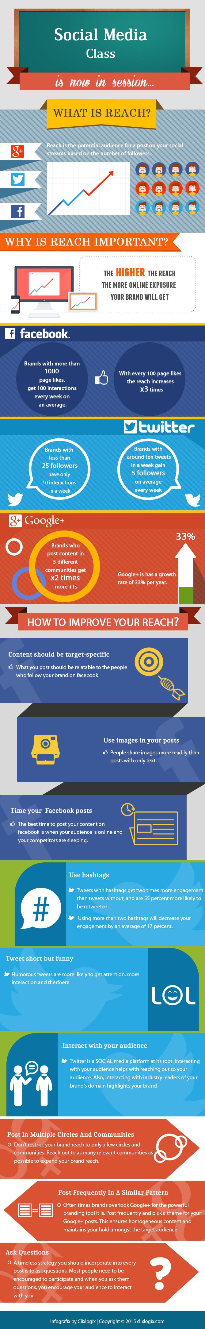 Cómo aumentar el alcance de tus Redes Sociales