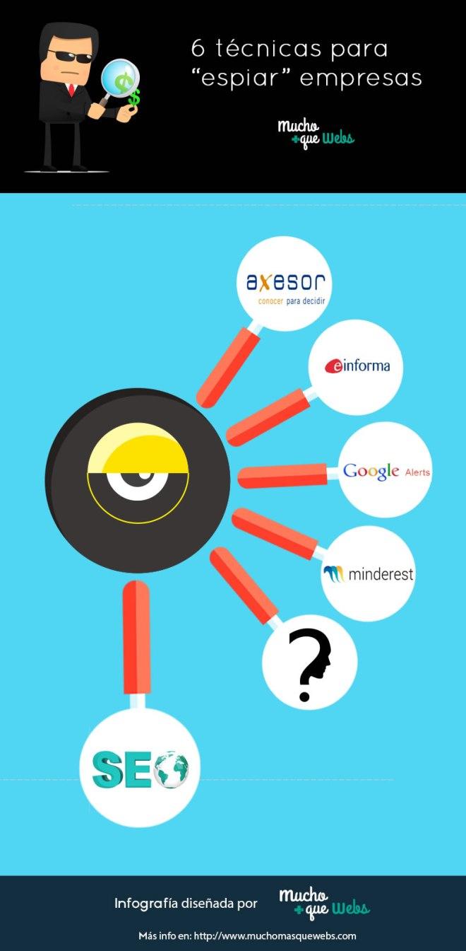 6 técnicas para espiar empresas