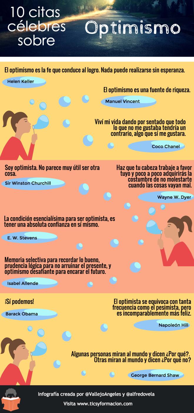 10 citas célebres sobre Optimismo