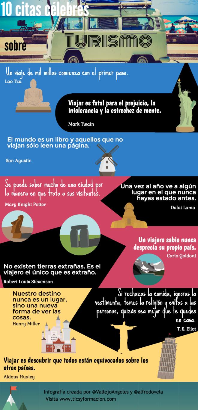 10 citas célebres sobre Turismo