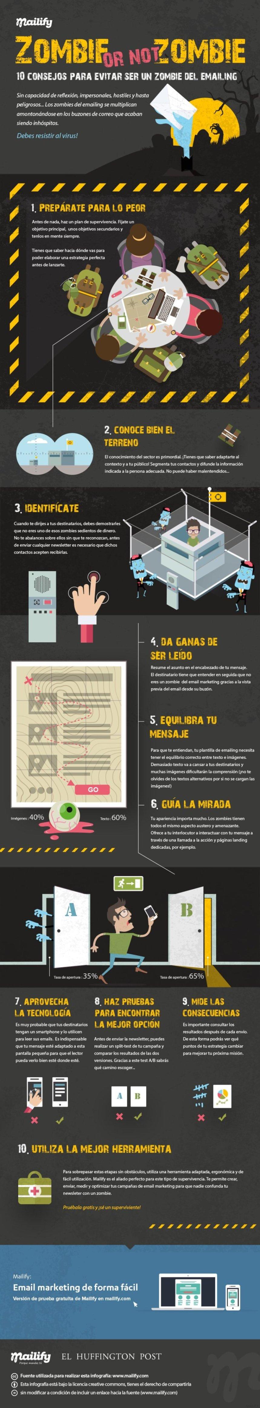 10 consejos para evitar ser un zombie del emailing