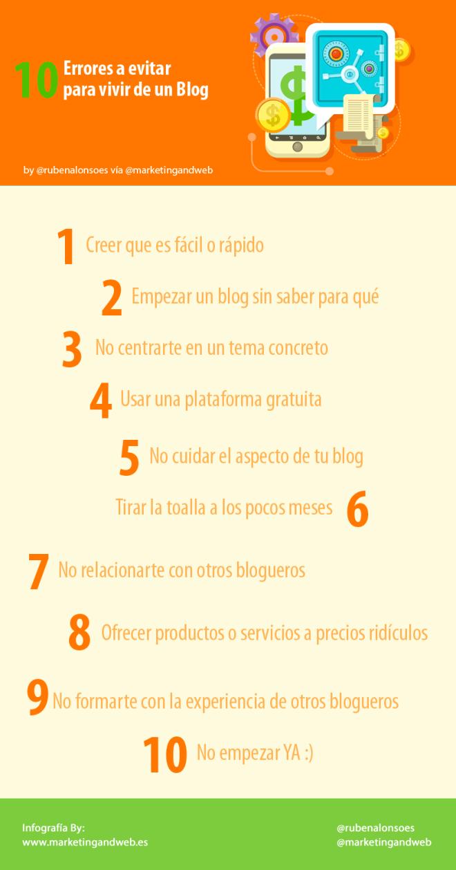 10 errores  evitar para poder vivir de un Blog