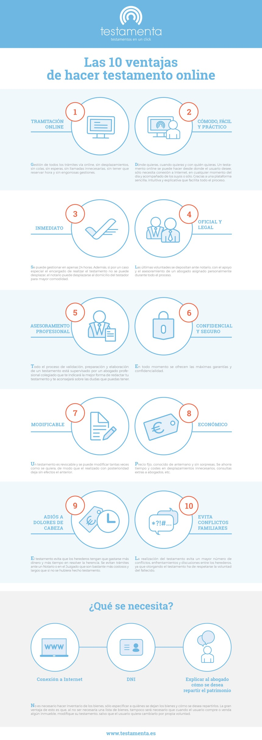 10 ventajas de hacer testamento online