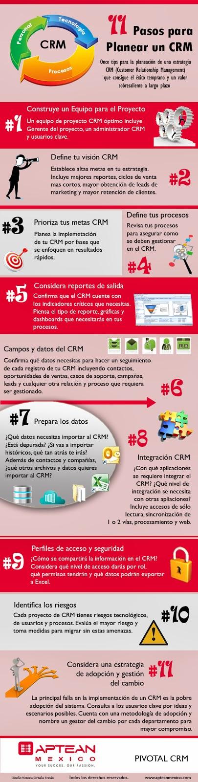 11 pasos para planear un CRM