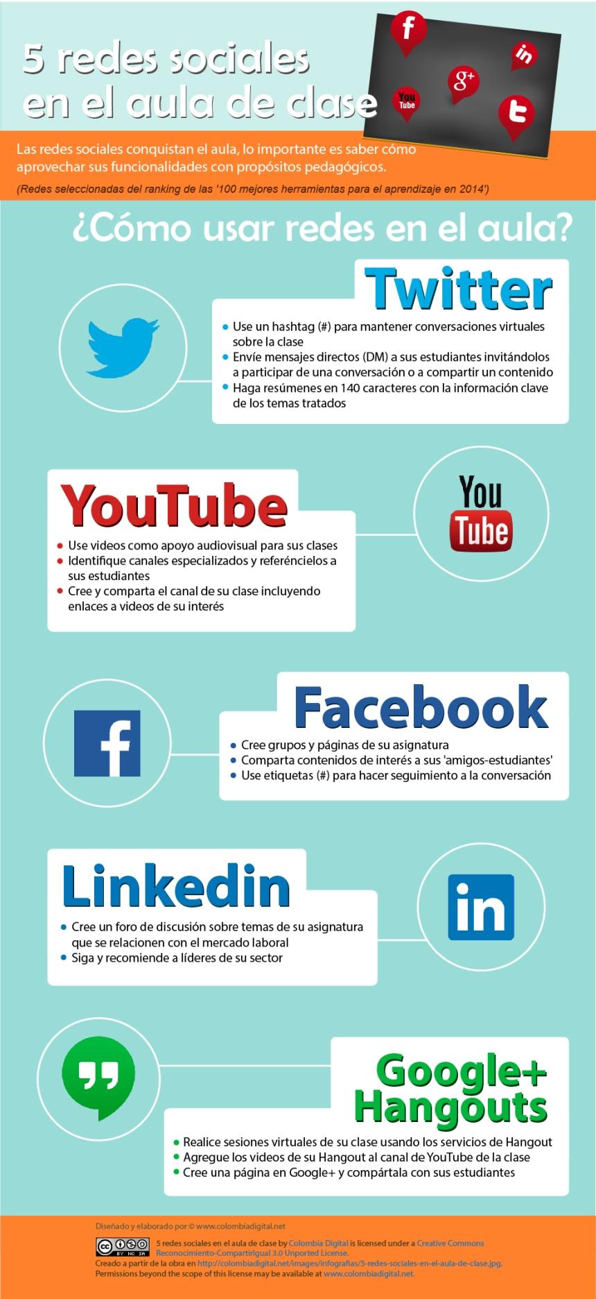 5 Redes Sociales en el aula