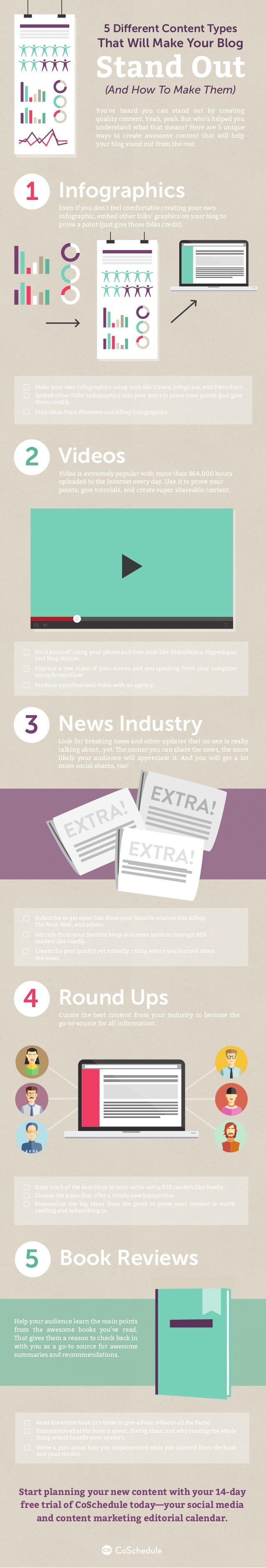 5 tipos de contenidos que te pueden ahorrar tiempo en tu Blog