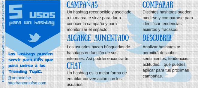 5 usos para un hashtag