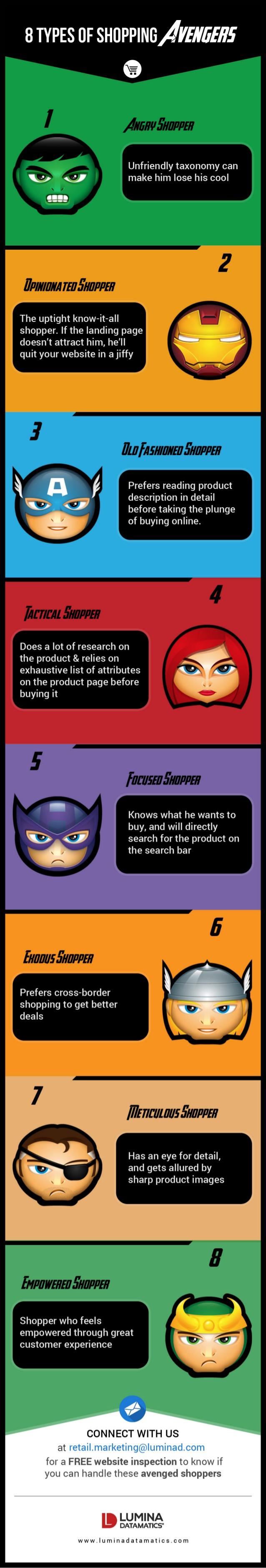 8 tipos de compradores (estilo Los Vengadores)