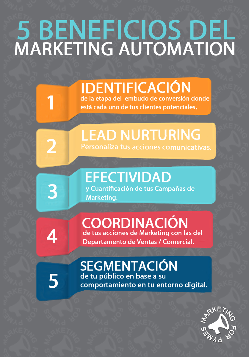 5 beneficios del Marketing Automation