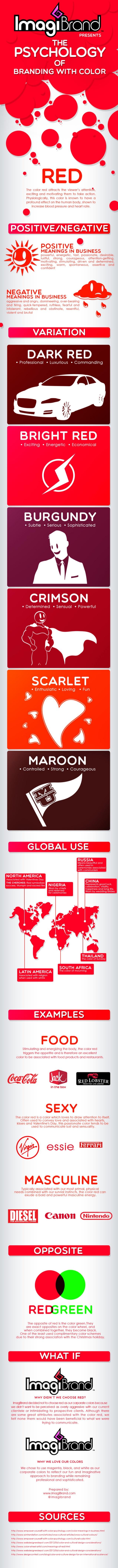 Color rojo y psicología del branding