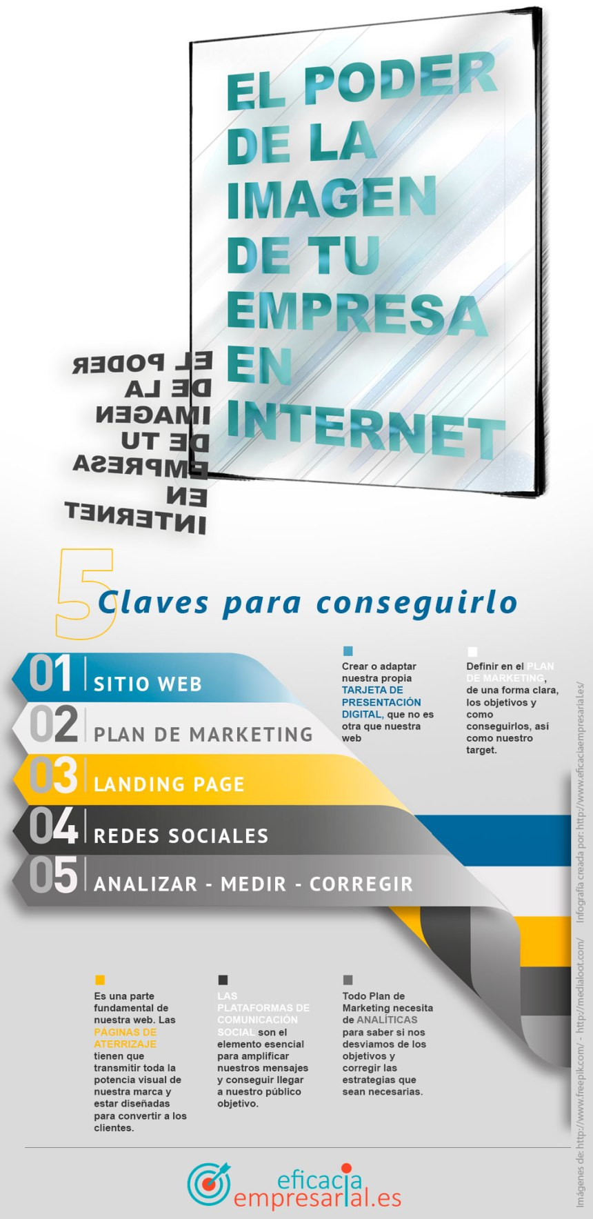 El poder de la imagen de tu empresa en Internet