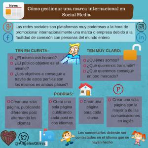 Opciones para gestionar una marca internacional en Social Media