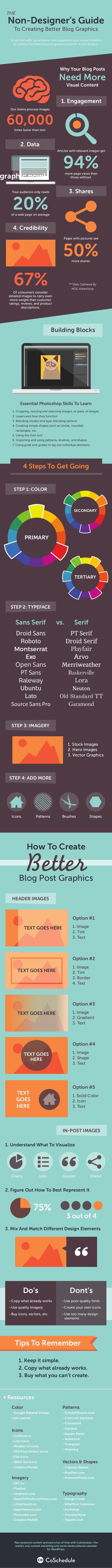 Guía sobre imágenes para tu Blog para no diseñadores