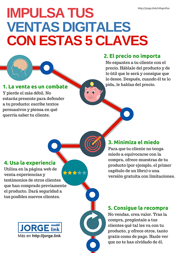 5 claves para impulsar tus ventas digitales