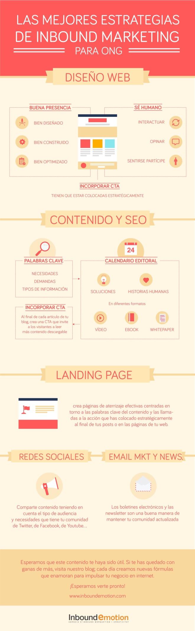 Las mejores estrategias de Inbound Marketing para ONGLas mejores estrategias de Inbound Marketing para ONG