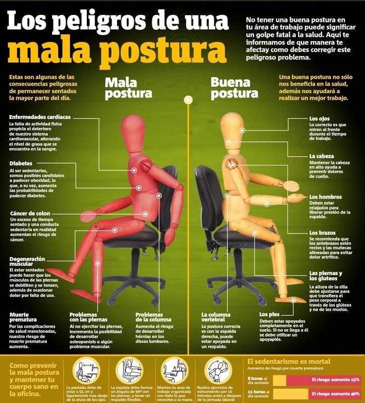 Los peligros de una mala postura frente al ordenador for Sillas para una buena postura