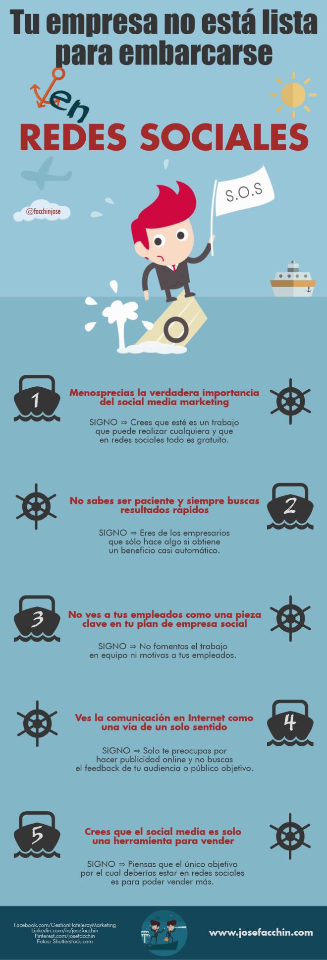 5 síntomas de que tu empresa nos está preparada para Redes Sociales