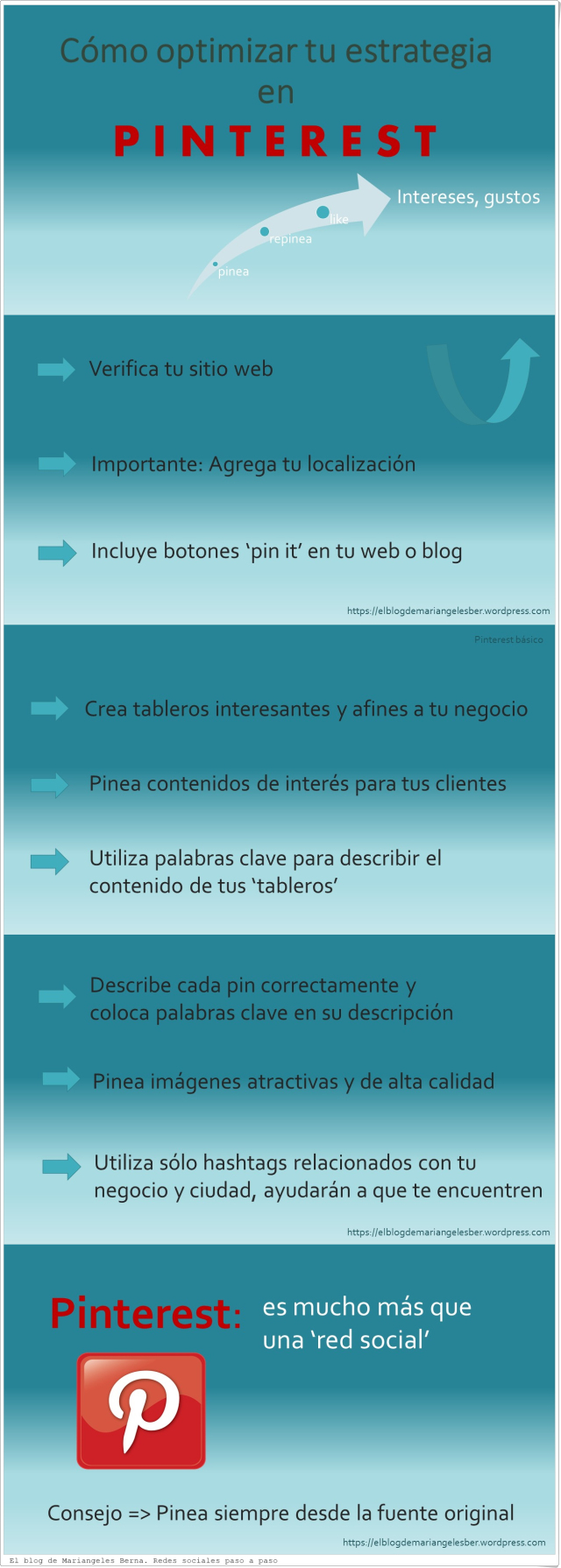 Cómo optimizar tu estrategia en Pinterest