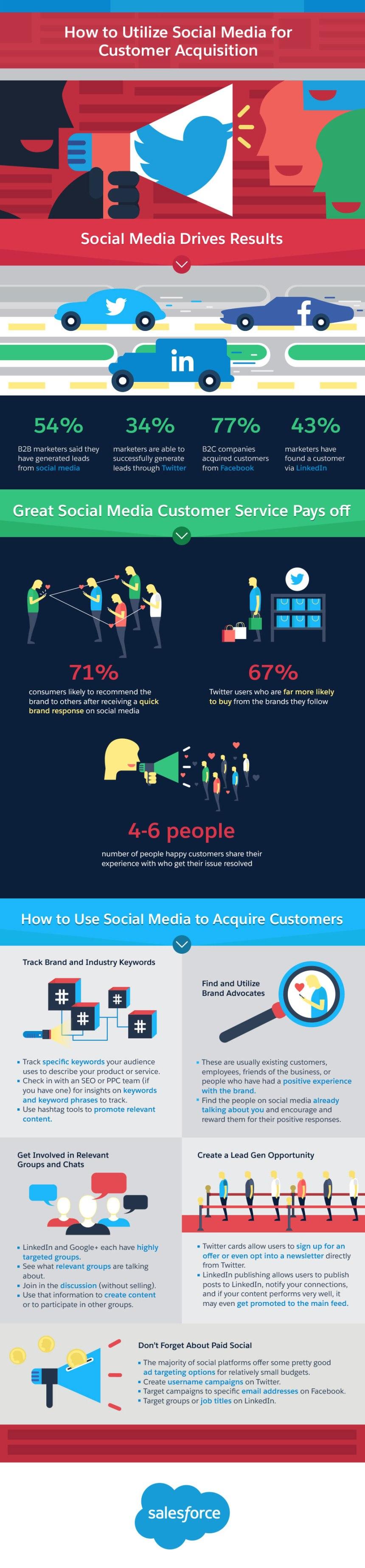 Cómo usar las Redes Sociales para captar clientes
