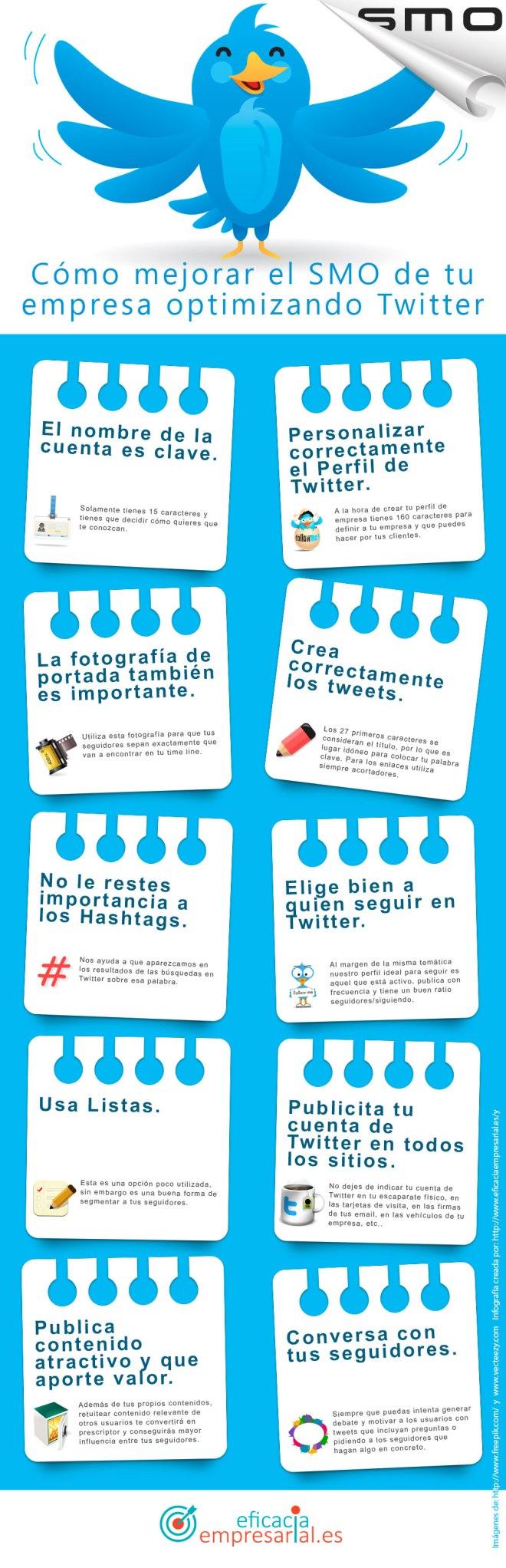 Optimiza el SMO de tu empresa optimizando Twitter