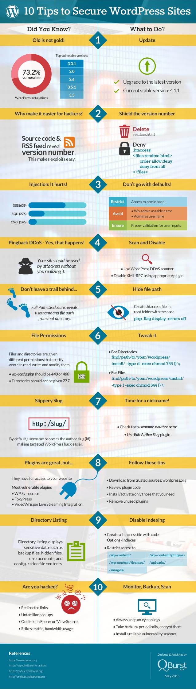 10 consejos de seguridad para sitios WordPress